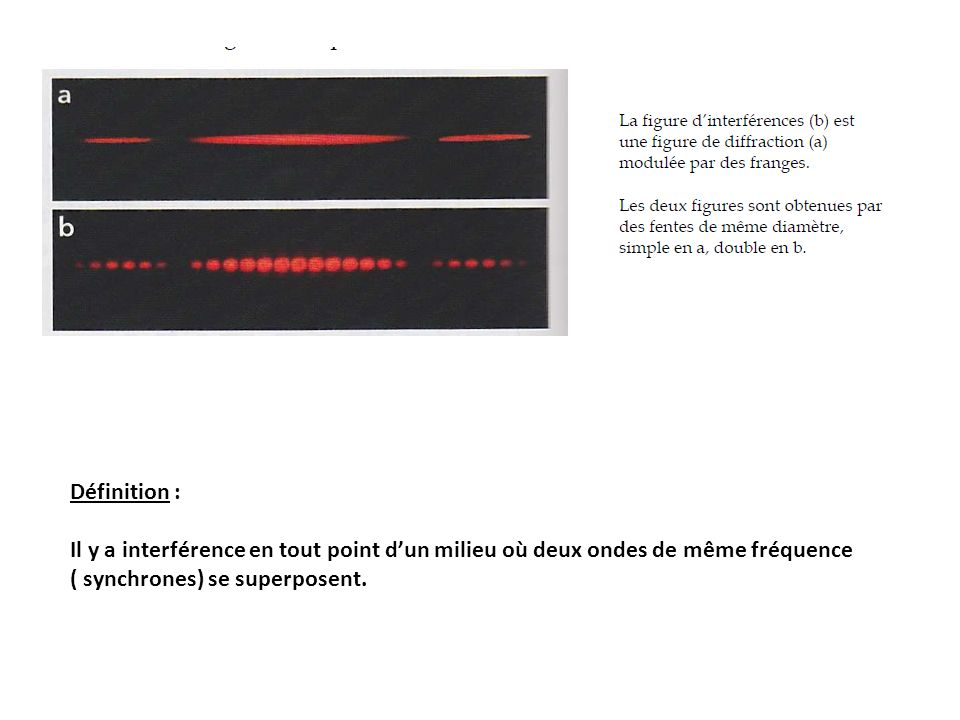 Définition : Il y a interférence en tout point dun milieu où deux ondes de même fréquence ( synchrones) se superposent.