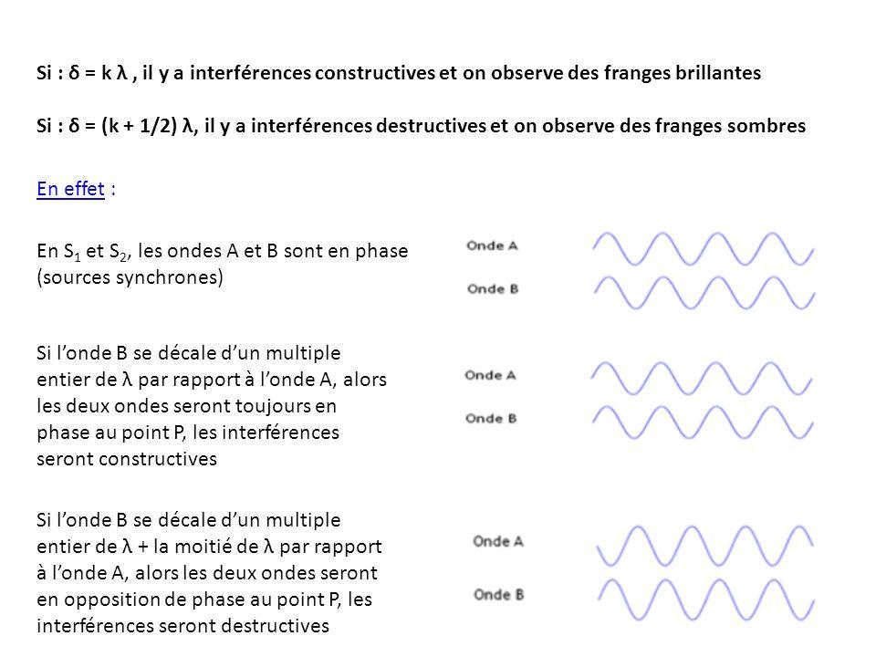 Si : δ = k λ, il y a interférences constructives et on observe des franges brillantes Si : δ = (k + 1/2) λ, il y a interférences destructives et on ob
