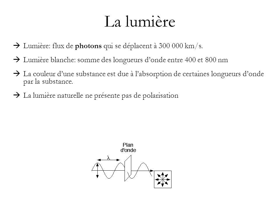 La lumière Lumière: flux de photons qui se déplacent à 300 000 km/s. Lumière blanche: somme des longueurs donde entre 400 et 800 nm La couleur dune su