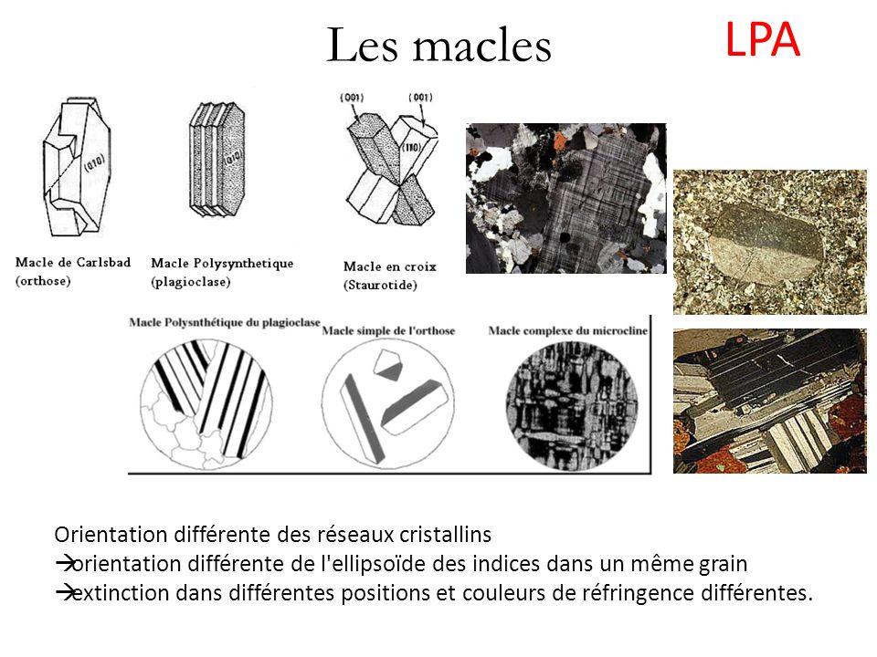 Les macles Orientation différente des réseaux cristallins orientation différente de l ellipsoïde des indices dans un même grain extinction dans différentes positions et couleurs de réfringence différentes.