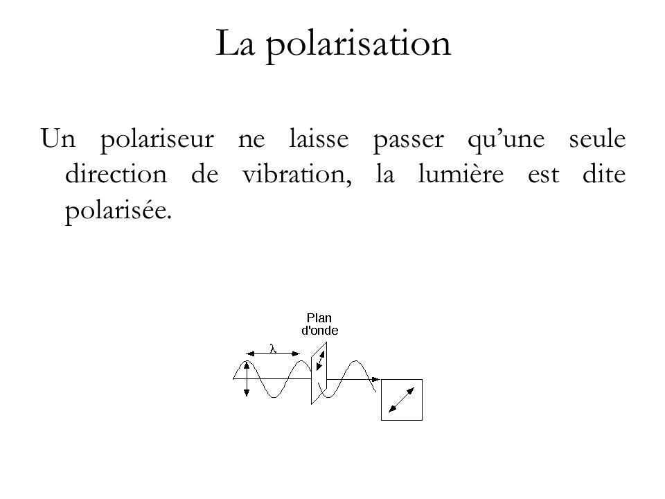 La polarisation Un polariseur ne laisse passer quune seule direction de vibration, la lumière est dite polarisée.