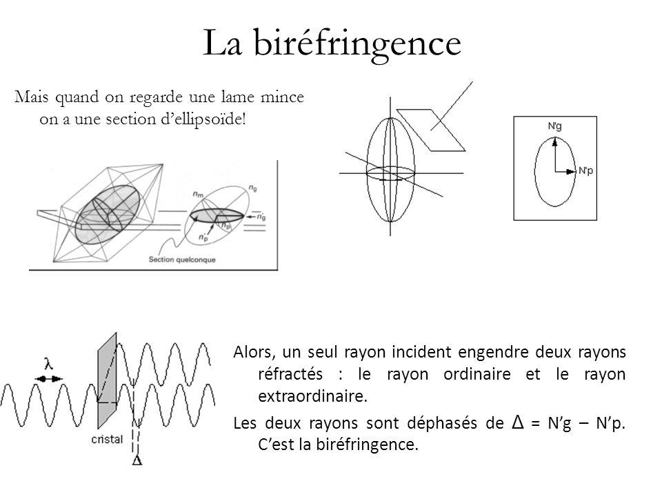 Remarques 0 = Ng – Np Ng – Np Valeur de biréfringence théorique dun minéral : Ng – Np Cristaux isotropes : Ng = Np .