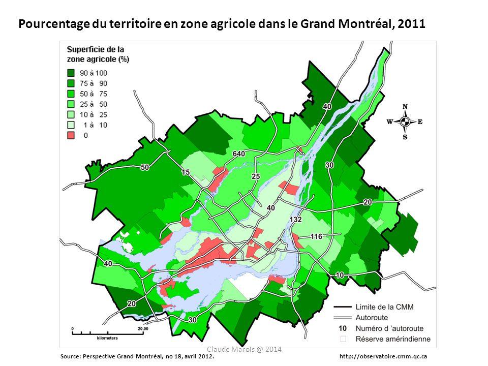 Source: Perspective Grand Montréal, no 18, avril 2012.http://observatoire.cmm.qc.ca Pourcentage du territoire en zone agricole dans le Grand Montréal, 2011 Claude Marois @ 2014