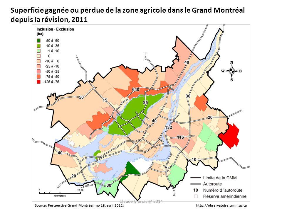 Source: Perspective Grand Montréal, no 18, avril 2012.http://observatoire.cmm.qc.ca Superficie gagnée ou perdue de la zone agricole dans le Grand Montréal depuis la révision, 2011 Claude Marois @ 2014