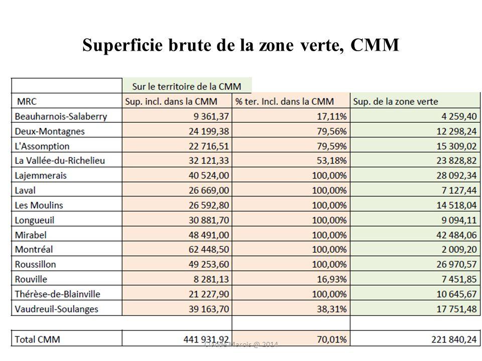Superficie brute de la zone verte, CMM Claude Marois @ 2014