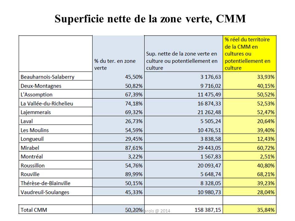 Superficie nette de la zone verte, CMM Claude Marois @ 2014