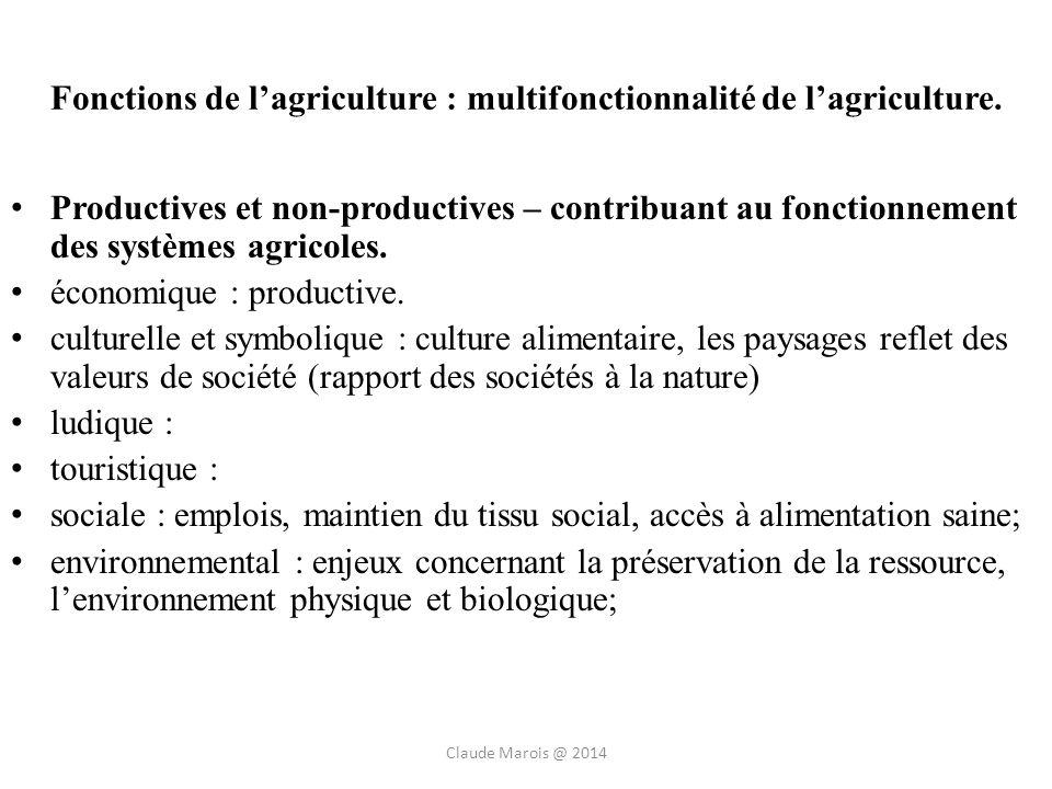 Fonctions de lagriculture : multifonctionnalité de lagriculture.