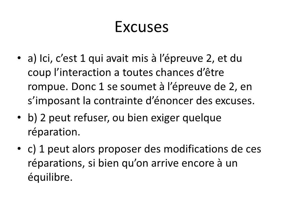 Excuses a) Ici, cest 1 qui avait mis à lépreuve 2, et du coup linteraction a toutes chances dêtre rompue.