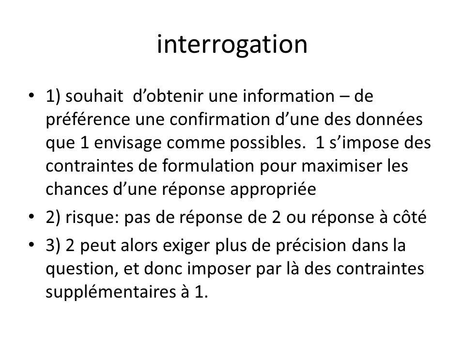 interrogation 1) souhait dobtenir une information – de préférence une confirmation dune des données que 1 envisage comme possibles. 1 simpose des cont
