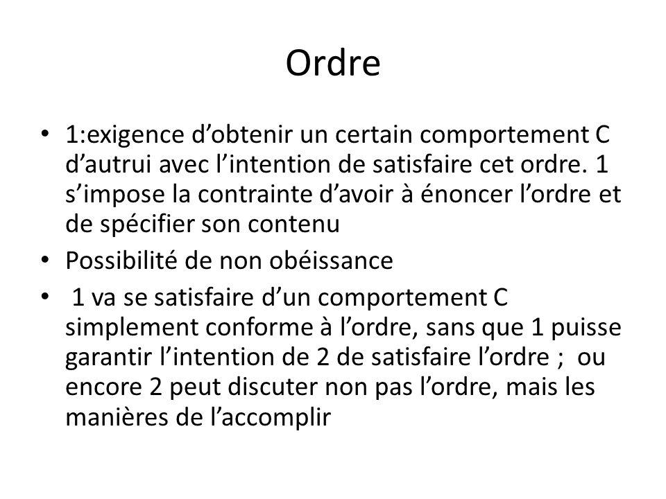 Ordre 1:exigence dobtenir un certain comportement C dautrui avec lintention de satisfaire cet ordre. 1 simpose la contrainte davoir à énoncer lordre e