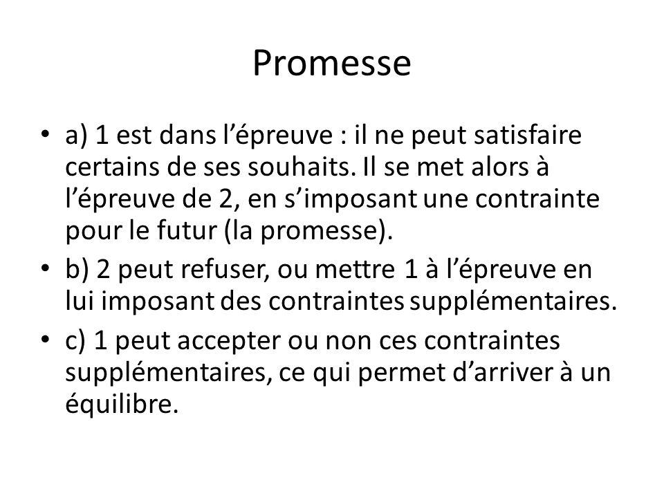 Promesse a) 1 est dans lépreuve : il ne peut satisfaire certains de ses souhaits. Il se met alors à lépreuve de 2, en simposant une contrainte pour le