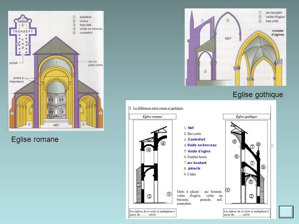 Eglise romane Eglise gothique