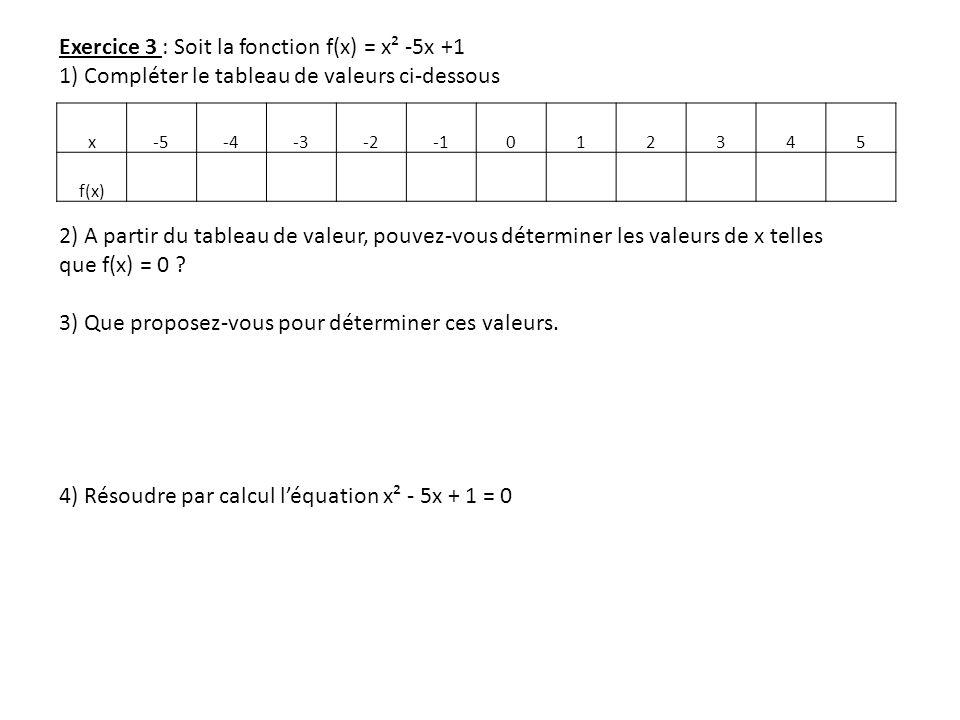 x-5-4-3-2012345 f(x) Exercice 3 : Soit la fonction f(x) = x² -5x +1 1) Compléter le tableau de valeurs ci-dessous 2) A partir du tableau de valeur, po