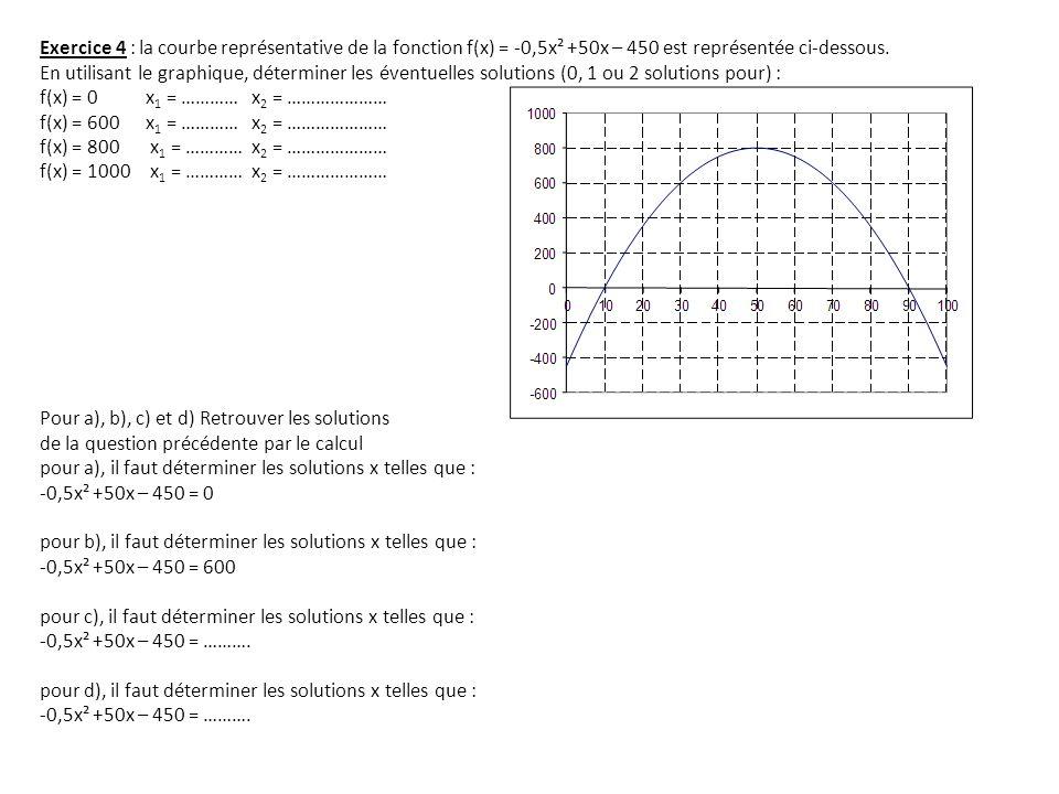 Exercice 4 : la courbe représentative de la fonction f(x) = -0,5x² +50x – 450 est représentée ci-dessous. En utilisant le graphique, déterminer les év
