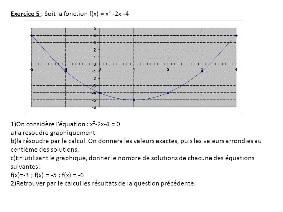 Exercice 5 : Soit la fonction f(x) = x² -2x -4 1)On considère léquation : x²-2x-4 = 0 a)la résoudre graphiquement b)la résoudre par le calcul. On donn