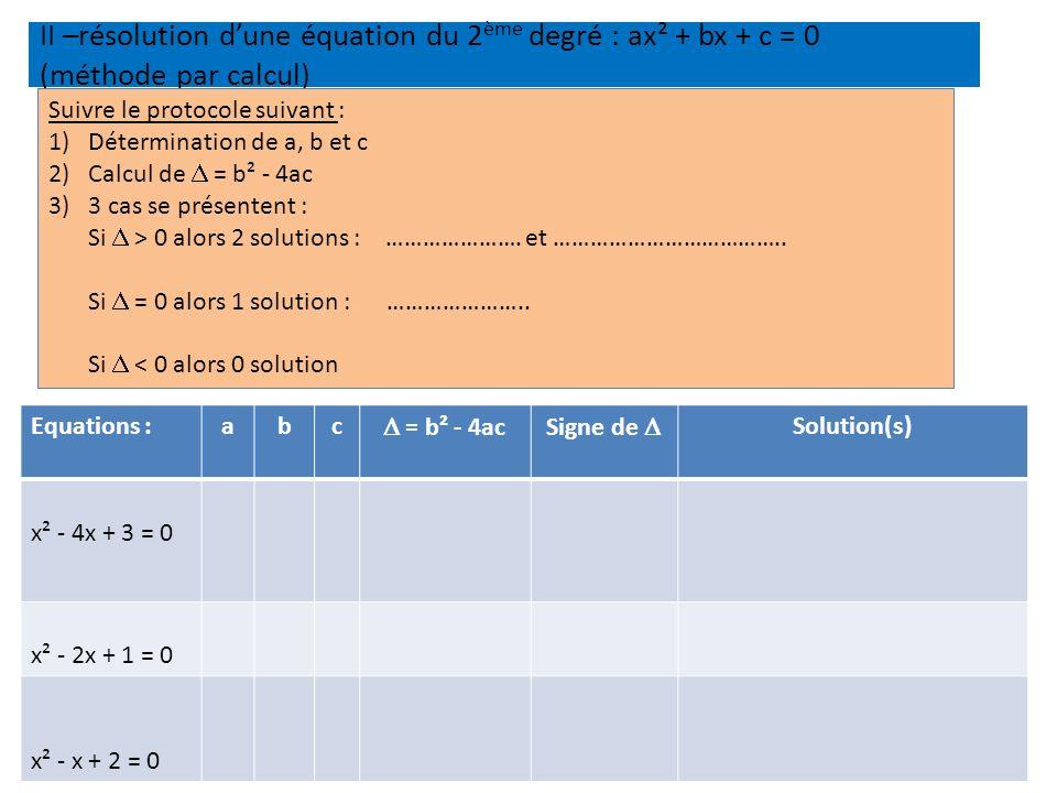II –résolution dune équation du 2 ème degré : ax² + bx + c = 0 (méthode par calcul) Equations :abc = b² - 4acSigne de Solution(s) x² - 4x + 3 = 0 x² -