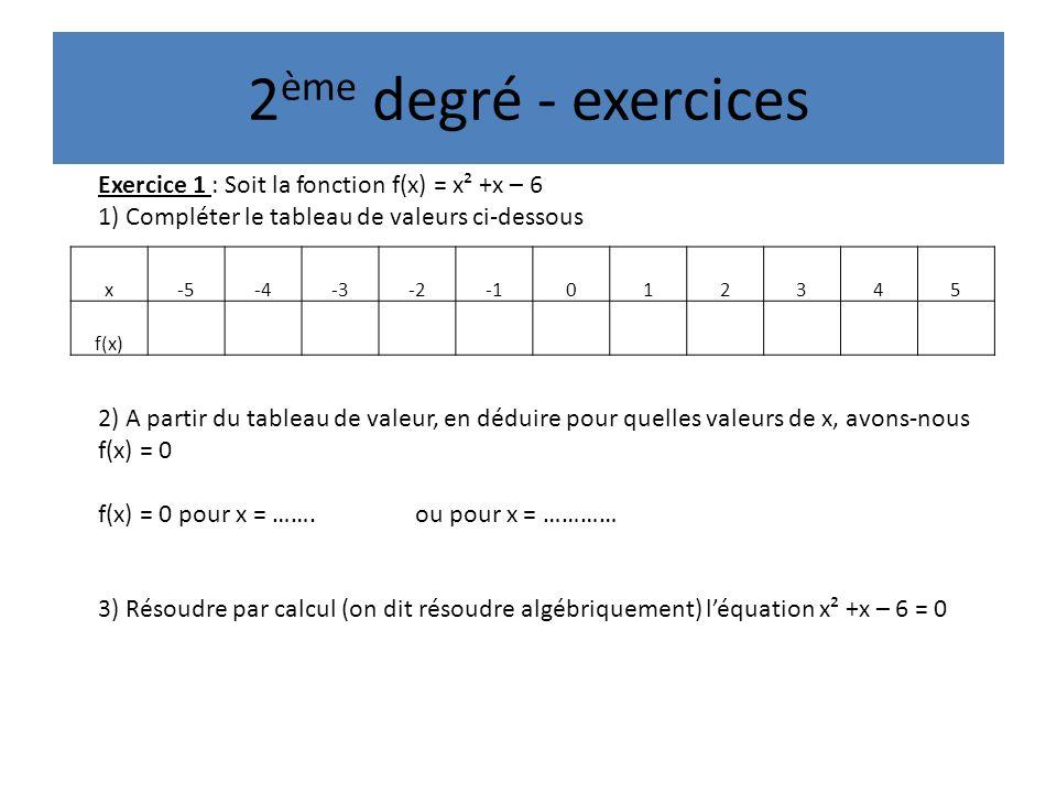 2 ème degré - exercices x-5-4-3-2012345 f(x) Exercice 1 : Soit la fonction f(x) = x² +x – 6 1) Compléter le tableau de valeurs ci-dessous 2) A partir