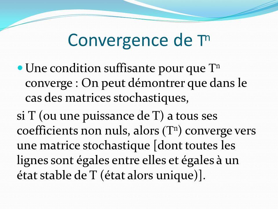 Convergence de T n Une condition suffisante pour que T n converge : On peut démontrer que dans le cas des matrices stochastiques, si T (ou une puissance de T) a tous ses coefficients non nuls, alors (T n ) converge vers une matrice stochastique [dont toutes les lignes sont égales entre elles et égales à un état stable de T (état alors unique)].
