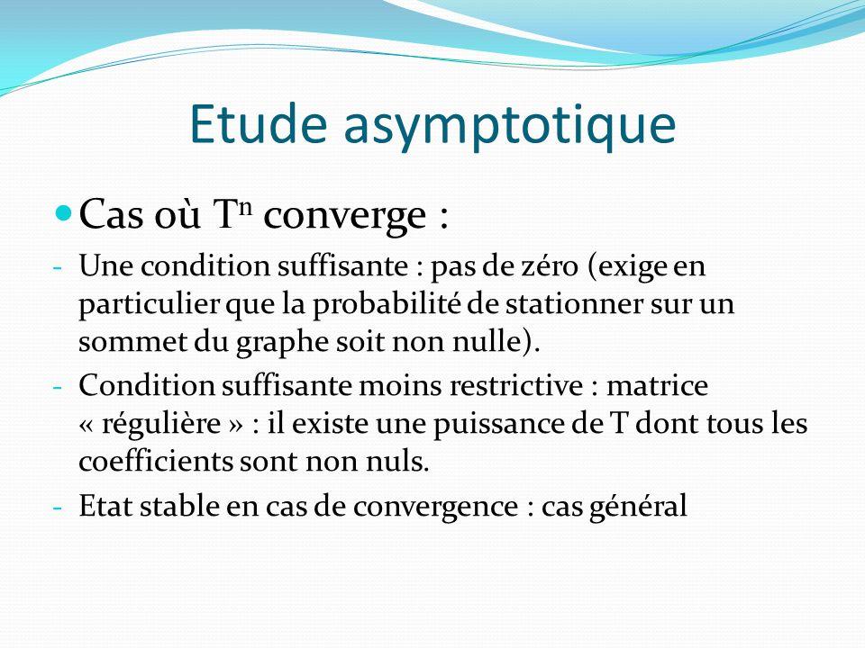 Etude asymptotique Cas où T n converge : - Une condition suffisante : pas de zéro (exige en particulier que la probabilité de stationner sur un sommet du graphe soit non nulle).