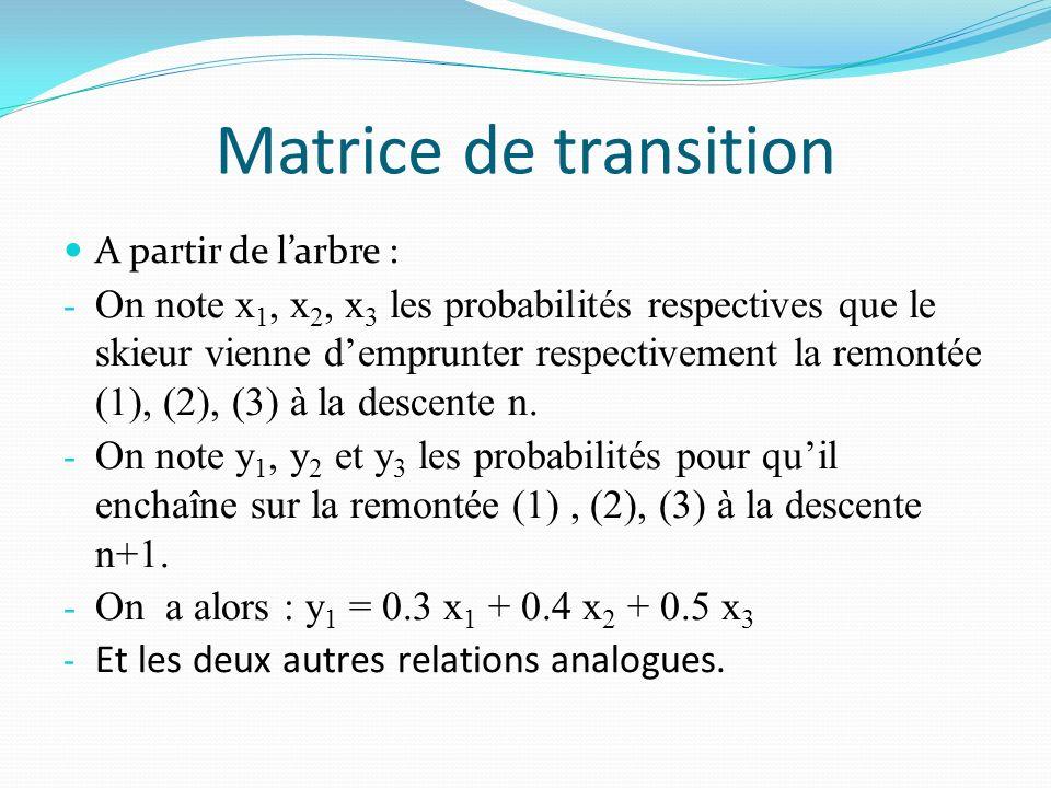 Matrice de transition A partir de larbre : - On note x 1, x 2, x 3 les probabilités respectives que le skieur vienne demprunter respectivement la remontée (1), (2), (3) à la descente n.