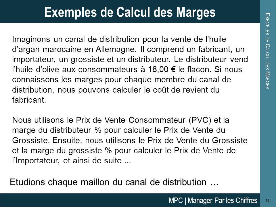 E XEMPLES DE C ALCUL DES M ARGES 10 Exemples de Calcul des Marges Imaginons un canal de distribution pour la vente de lhuile dargan marocaine en Allem