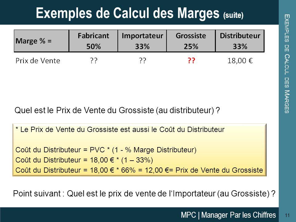 E XEMPLES DE C ALCUL DES M ARGES 11 Exemples de Calcul des Marges (suite) * Le Prix de Vente du Grossiste est aussi le Coût du Distributeur Coût du Di