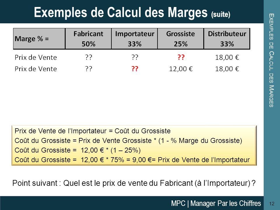 E XEMPLES DE C ALCUL DES M ARGES 12 Exemples de Calcul des Marges (suite) Prix de Vente de lImportateur = Coût du Grossiste Coût du Grossiste = Prix d