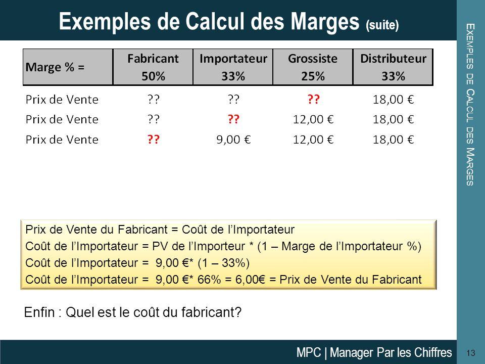 E XEMPLES DE C ALCUL DES M ARGES 13 Exemples de Calcul des Marges (suite) Prix de Vente du Fabricant = Coût de lImportateur Coût de lImportateur = PV