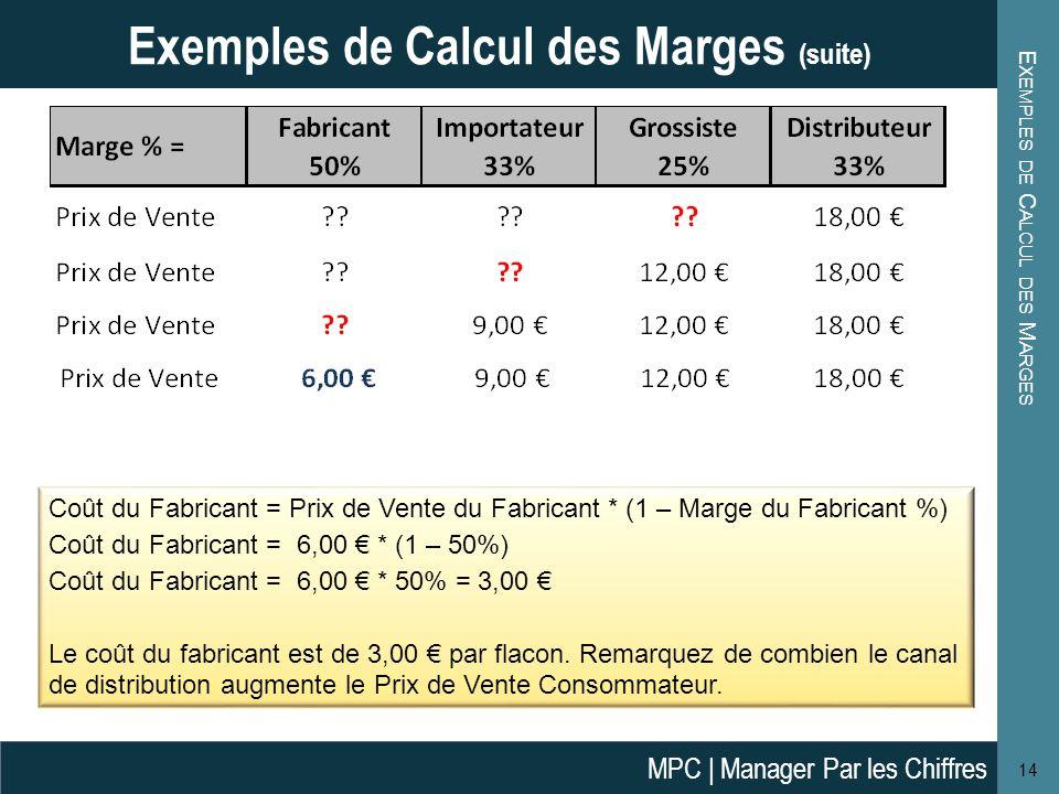 E XEMPLES DE C ALCUL DES M ARGES 14 Exemples de Calcul des Marges (suite) Coût du Fabricant = Prix de Vente du Fabricant * (1 – Marge du Fabricant %)
