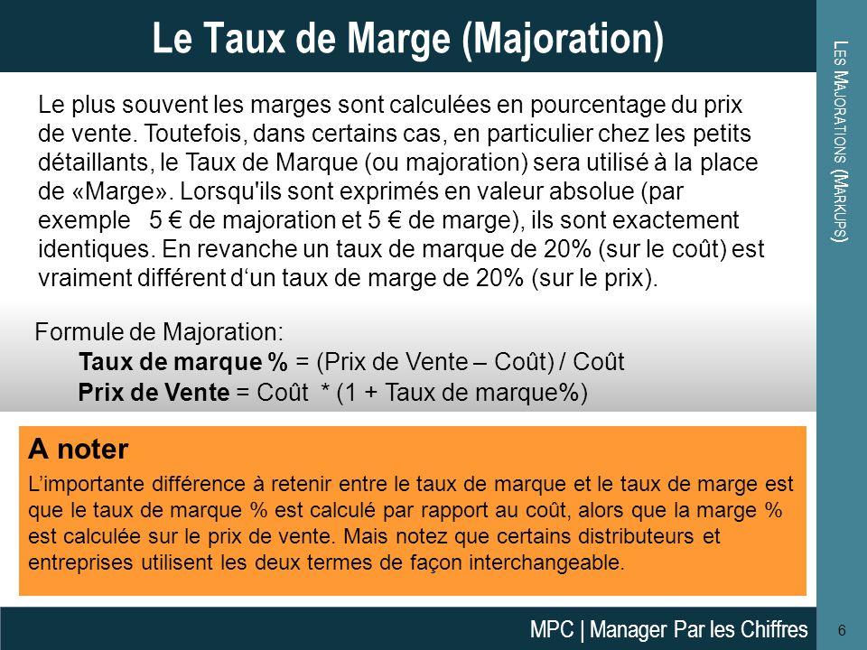 L ES M AJORATIONS (M ARKUPS ) 6 Le Taux de Marge (Majoration) Formule de Majoration: Taux de marque % = (Prix de Vente – Coût) / Coût Prix de Vente =