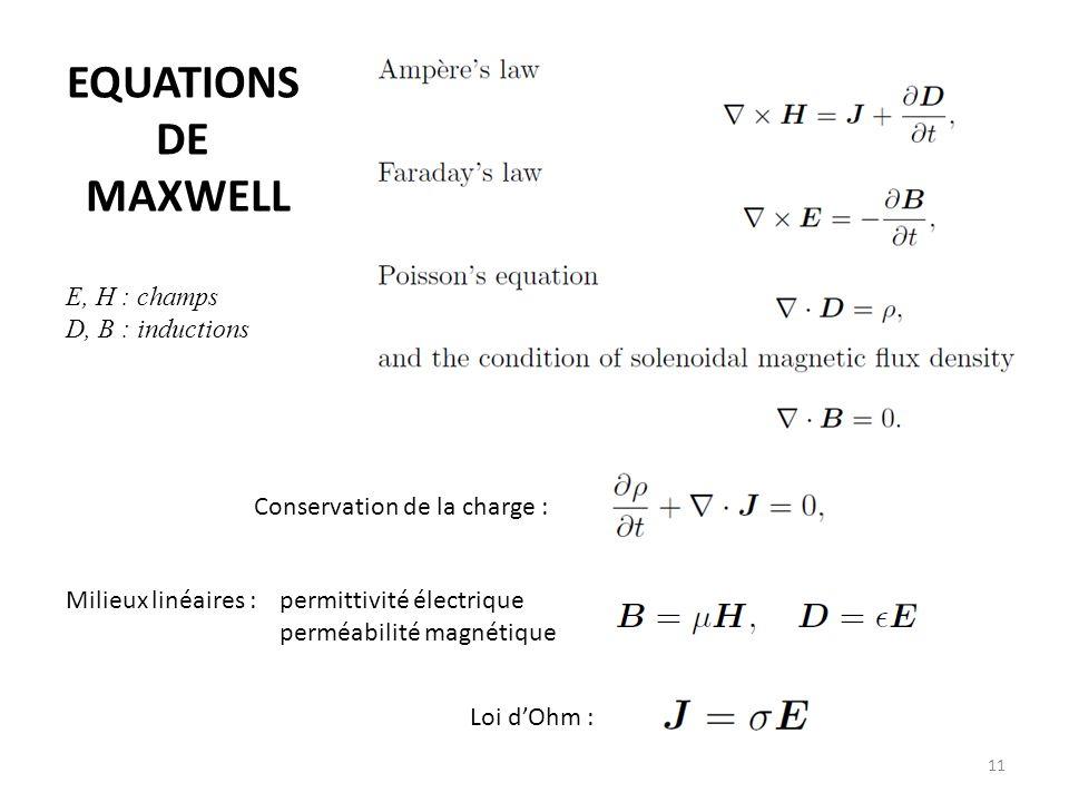 EQUATIONS DE MAXWELL Conservation de la charge : Milieux linéaires : permittivité électrique perméabilité magnétique Loi dOhm : E, H : champs D, B : inductions 11