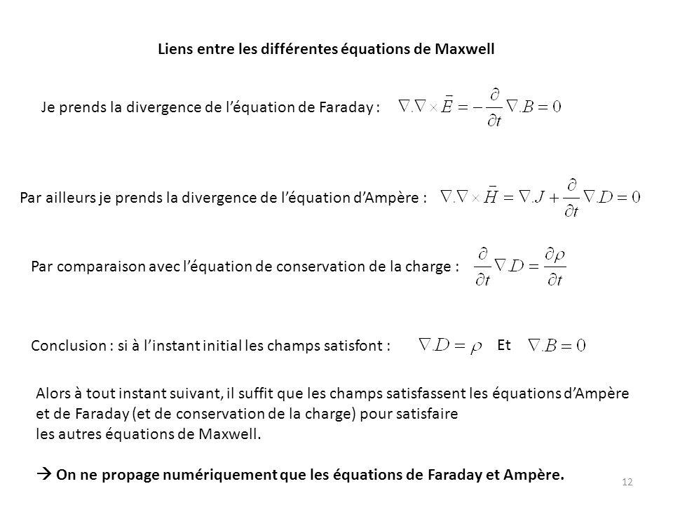 12 Liens entre les différentes équations de Maxwell Par ailleurs je prends la divergence de léquation dAmpère : Par comparaison avec léquation de conservation de la charge : Je prends la divergence de léquation de Faraday : Conclusion : si à linstant initial les champs satisfont : Et Alors à tout instant suivant, il suffit que les champs satisfassent les équations dAmpère et de Faraday (et de conservation de la charge) pour satisfaire les autres équations de Maxwell.