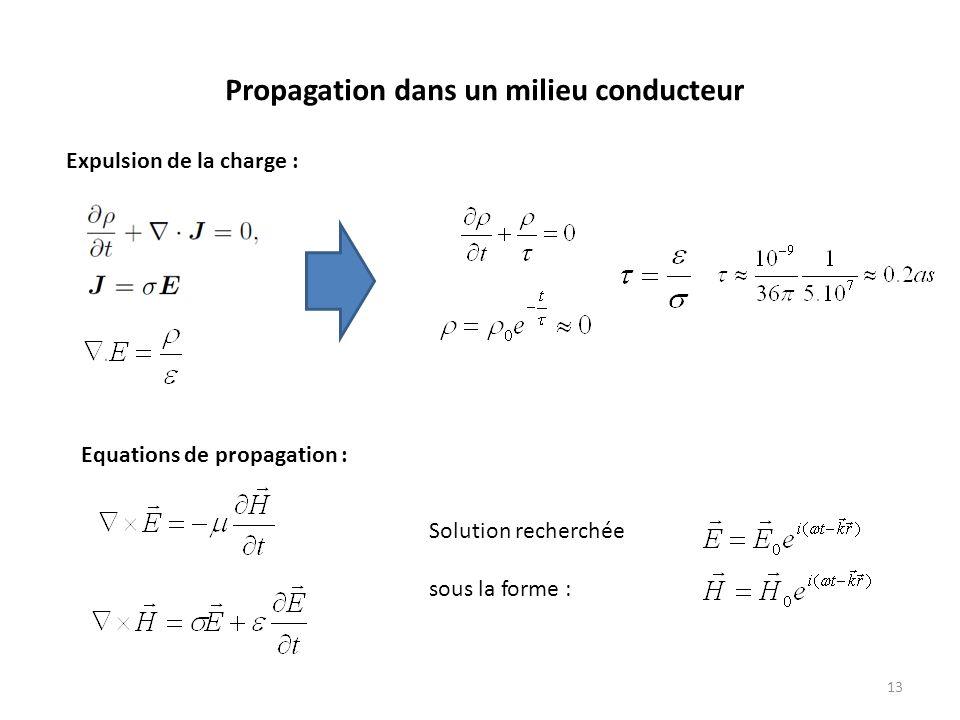 Propagation dans un milieu conducteur Expulsion de la charge : Equations de propagation : Solution recherchée sous la forme : 13