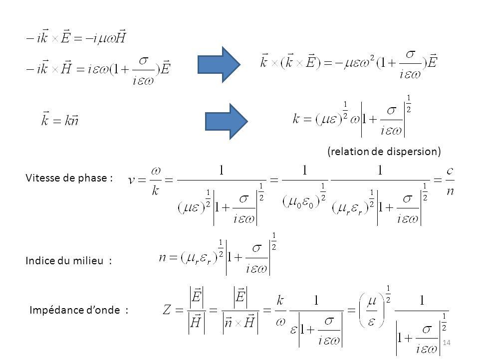 Vitesse de phase : Indice du milieu : Impédance donde : (relation de dispersion) 14