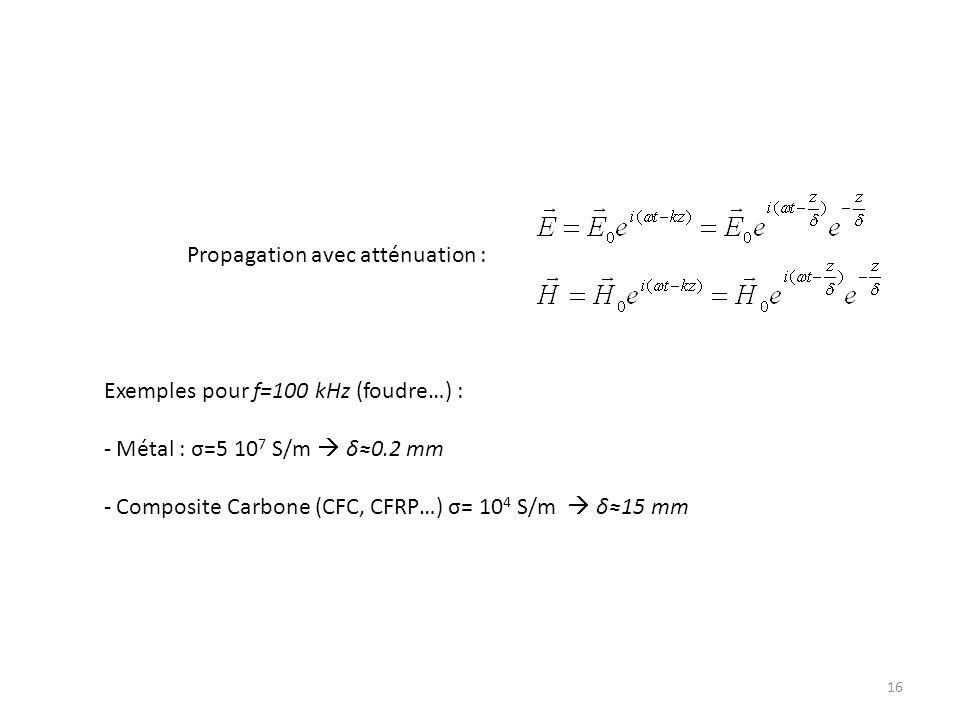 Propagation avec atténuation : Exemples pour f=100 kHz (foudre…) : - Métal : σ=5 10 7 S/m δ0.2 mm - Composite Carbone (CFC, CFRP…) σ= 10 4 S/m δ15 mm 16
