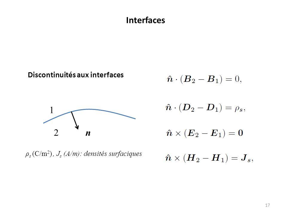 Interfaces 1 2n Discontinuités aux interfaces ρ s (C/m 2 ), J s (A/m): densités surfaciques 17