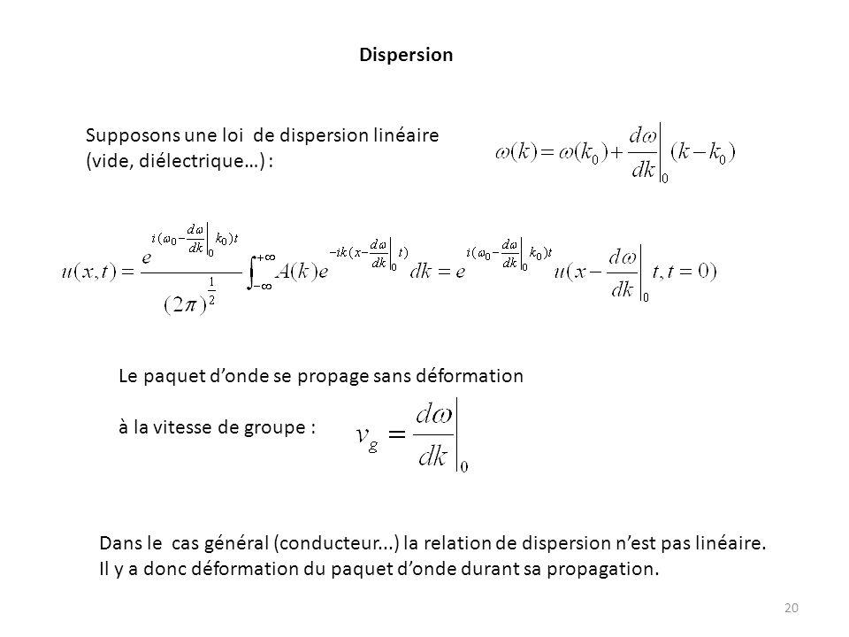 Dispersion Supposons une loi de dispersion linéaire (vide, diélectrique…) : Le paquet donde se propage sans déformation à la vitesse de groupe : Dans le cas général (conducteur...) la relation de dispersion nest pas linéaire.