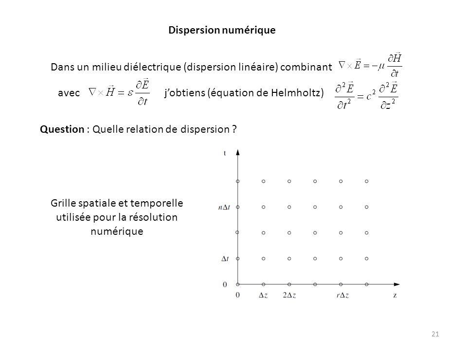 Dispersion numérique 21 Dans un milieu diélectrique (dispersion linéaire) combinant avecjobtiens (équation de Helmholtz) Grille spatiale et temporelle utilisée pour la résolution numérique Question : Quelle relation de dispersion ?