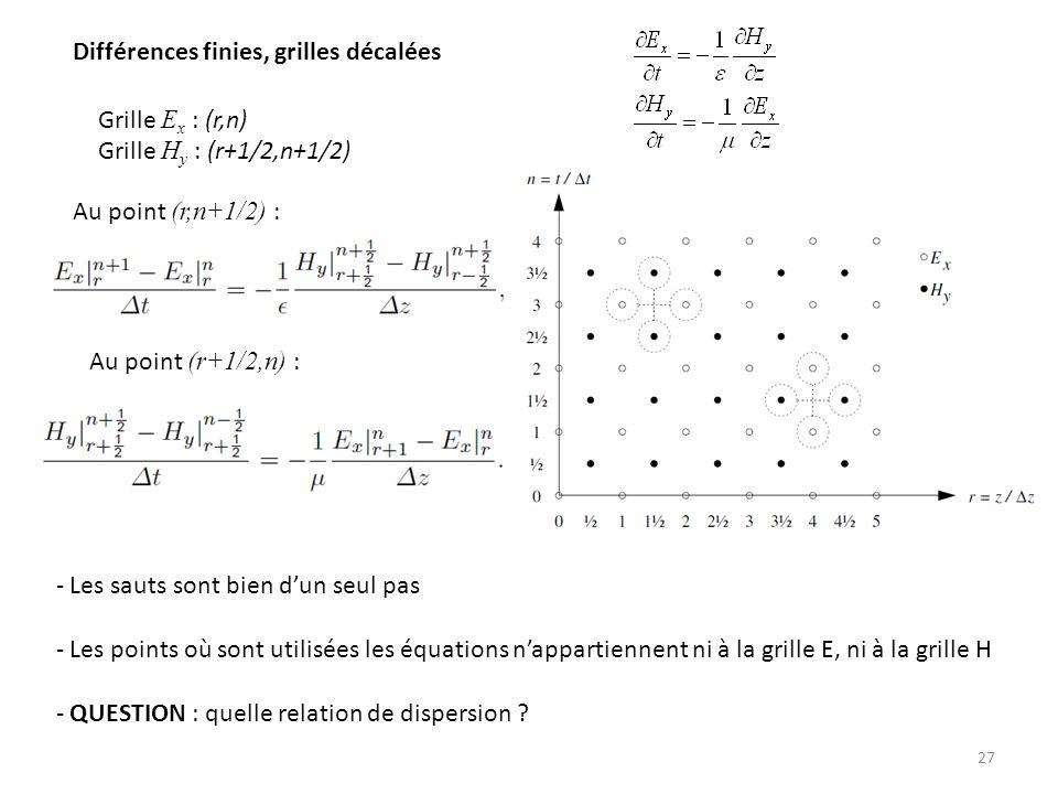 27 Différences finies, grilles décalées Au point (r,n+1/2) : Grille E x : (r,n) Grille H y : (r+1/2,n+1/2) Au point (r+1/2,n) : - Les sauts sont bien dun seul pas - Les points où sont utilisées les équations nappartiennent ni à la grille E, ni à la grille H - QUESTION : quelle relation de dispersion ?