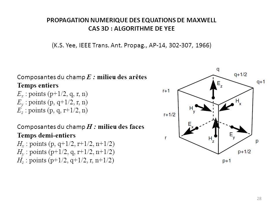 28 PROPAGATION NUMERIQUE DES EQUATIONS DE MAXWELL CAS 3D : ALGORITHME DE YEE (K.S.
