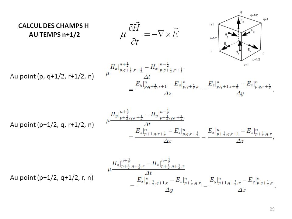29 Au point (p, q+1/2, r+1/2, n) Au point (p+1/2, q, r+1/2, n) Au point (p+1/2, q+1/2, r, n) CALCUL DES CHAMPS H AU TEMPS n+1/2