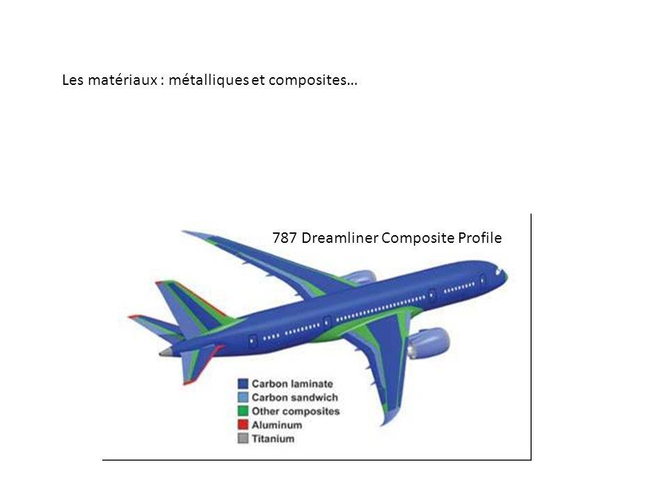 787 Dreamliner Composite Profile Les matériaux : métalliques et composites…