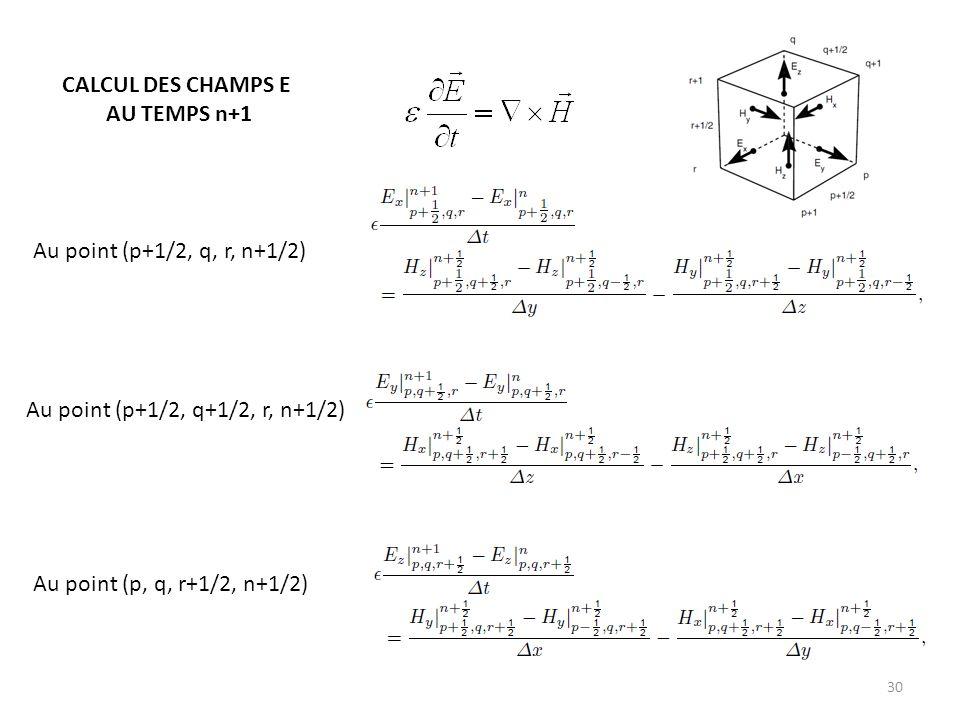 30 Au point (p+1/2, q, r, n+1/2) Au point (p+1/2, q+1/2, r, n+1/2) Au point (p, q, r+1/2, n+1/2) CALCUL DES CHAMPS E AU TEMPS n+1