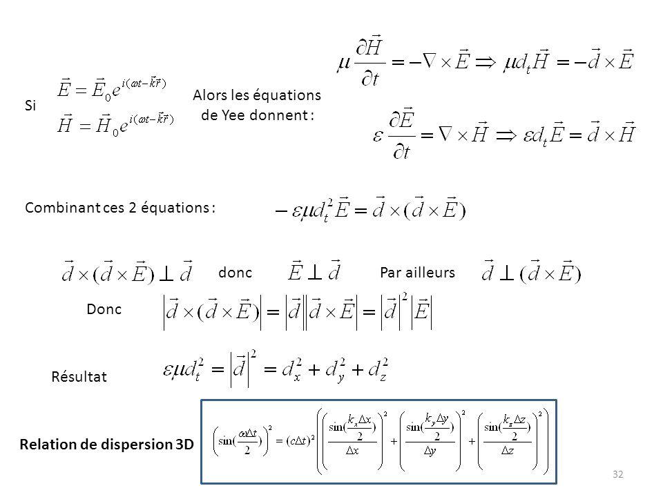 32 Si Alors les équations de Yee donnent : Combinant ces 2 équations : doncPar ailleurs Donc Résultat Relation de dispersion 3D