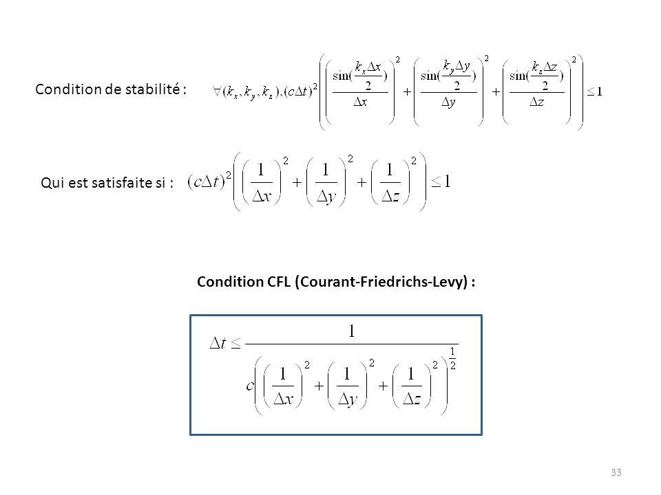 33 Condition de stabilité : Qui est satisfaite si : Condition CFL (Courant-Friedrichs-Levy) :