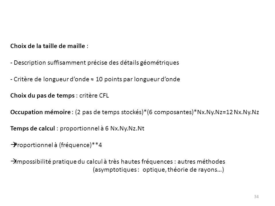 34 Choix de la taille de maille : - Description suffisamment précise des détails géométriques - Critère de longueur donde 10 points par longueur donde Choix du pas de temps : critère CFL Occupation mémoire : (2 pas de temps stockés)*(6 composantes)*Nx.Ny.Nz=12 Nx.Ny.Nz Temps de calcul : proportionnel à 6 Nx.Ny.Nz.Nt Proportionnel à (fréquence)**4 Impossibilité pratique du calcul à très hautes fréquences : autres méthodes (asymptotiques : optique, théorie de rayons…)