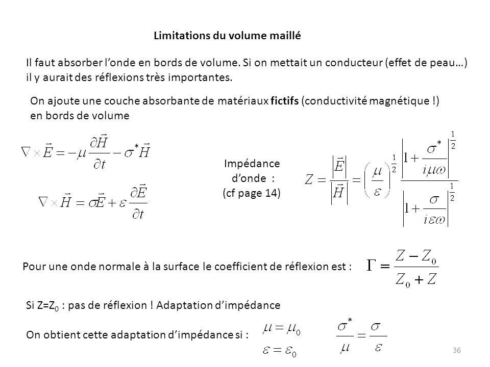 36 Limitations du volume maillé Il faut absorber londe en bords de volume.