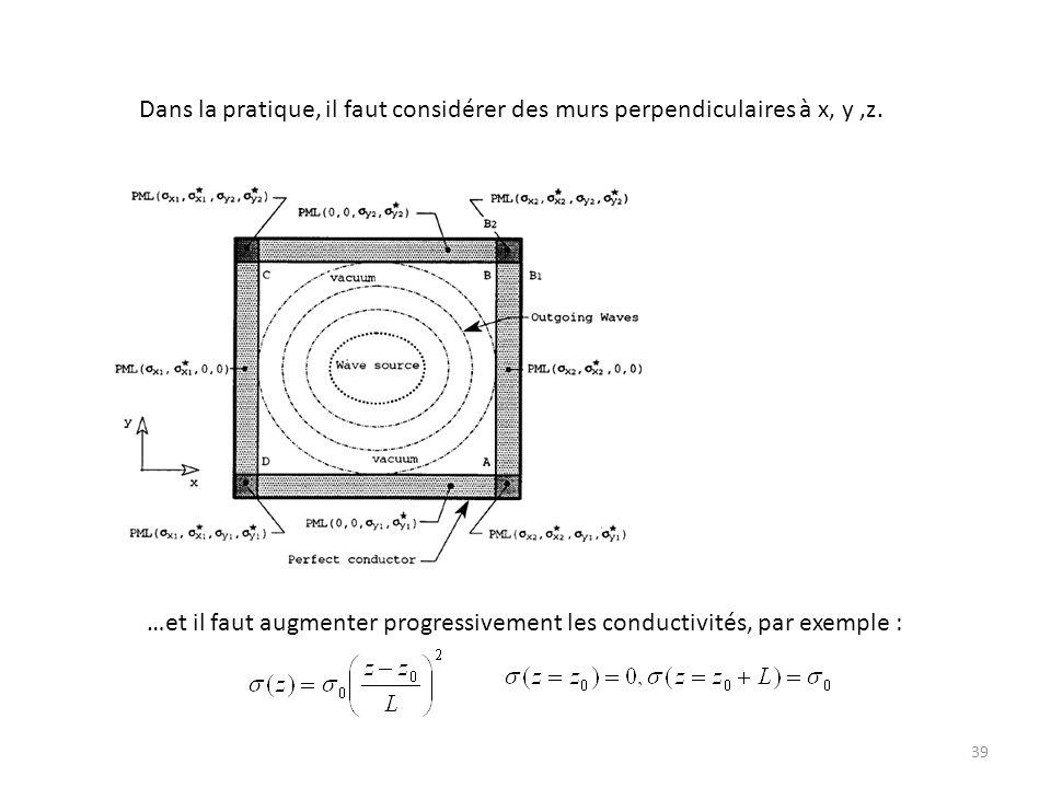 39 Dans la pratique, il faut considérer des murs perpendiculaires à x, y,z.