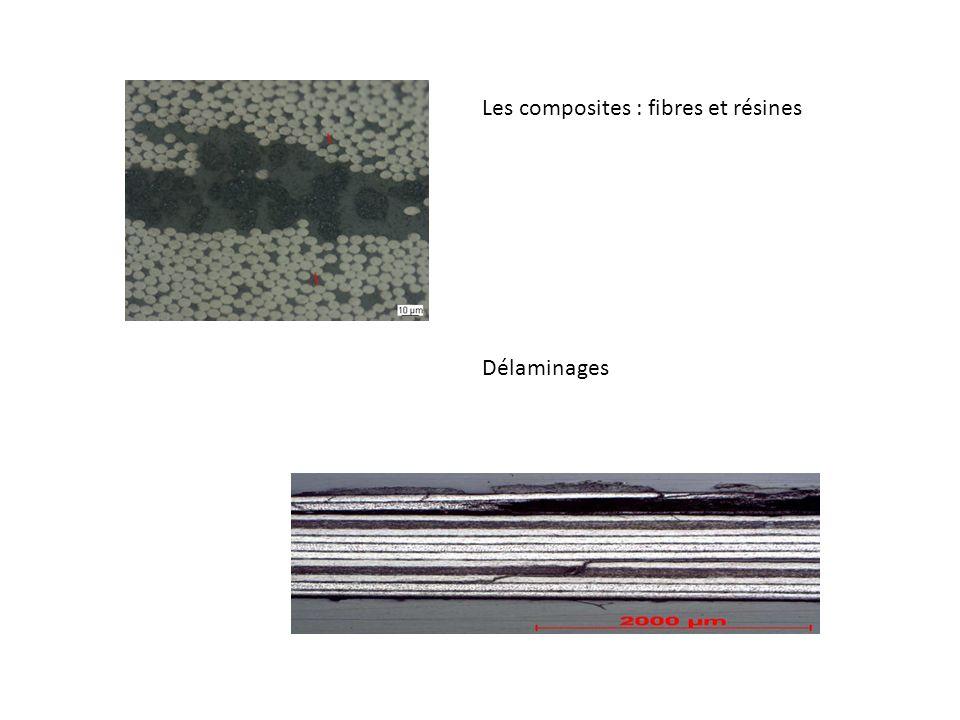 Les composites : fibres et résines Délaminages