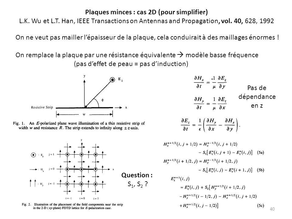 40 Plaques minces : cas 2D (pour simplifier) L.K.Wu et L.T.